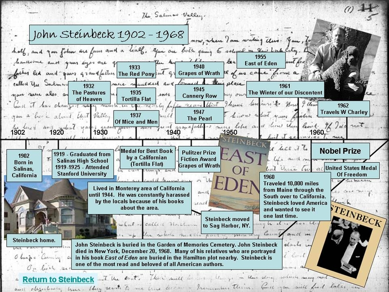 opinion  commentary  legacy of john steinbeck by dick